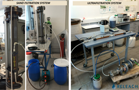 Sand filter versus ultrafiltration in the last step of leachate pre-treatment